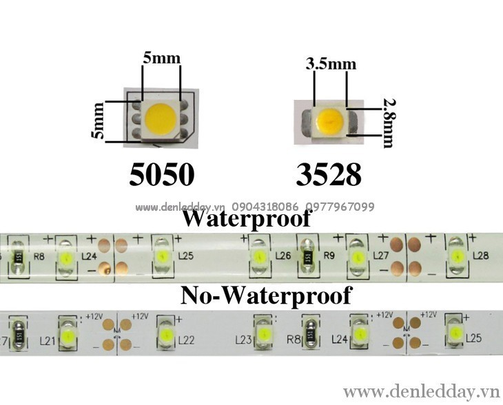 so sánh chip led 5050 với 3528
