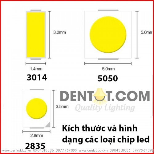 hình dáng và kích thước các loại chip led