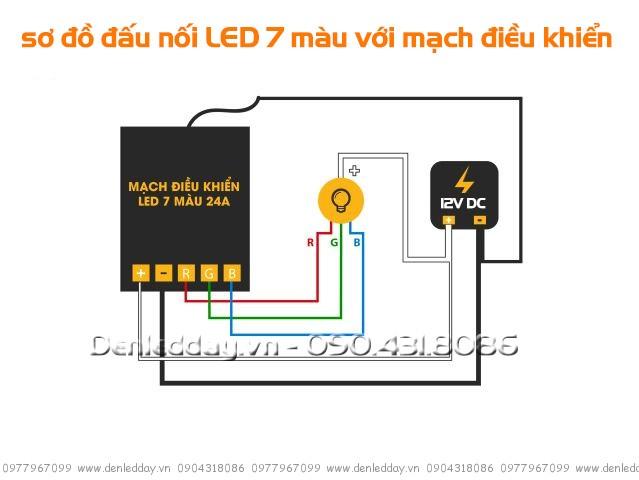 Hướng dẫn sử dụng LED 7 màu RGB đấu nối bộ điều khiển màu