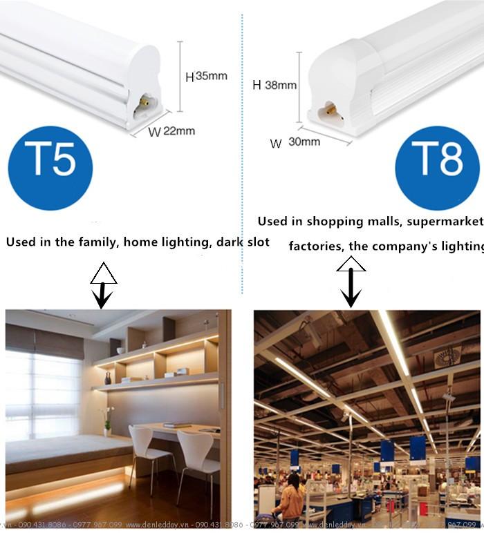 Tuýp T5 chiếu sáng dân dụng và công nghiệp