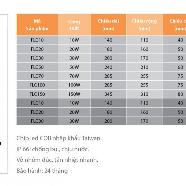 Thông số kỹ thuật Đèn pha LED hắt tường ngoài trời FLC
